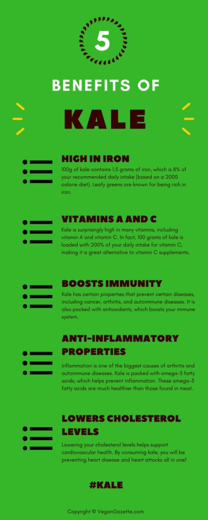 Benefits of Kale | Vegan Gazette